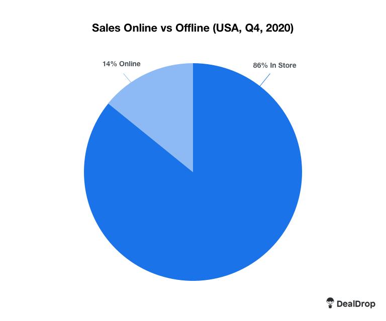 online-vs-offline-stats